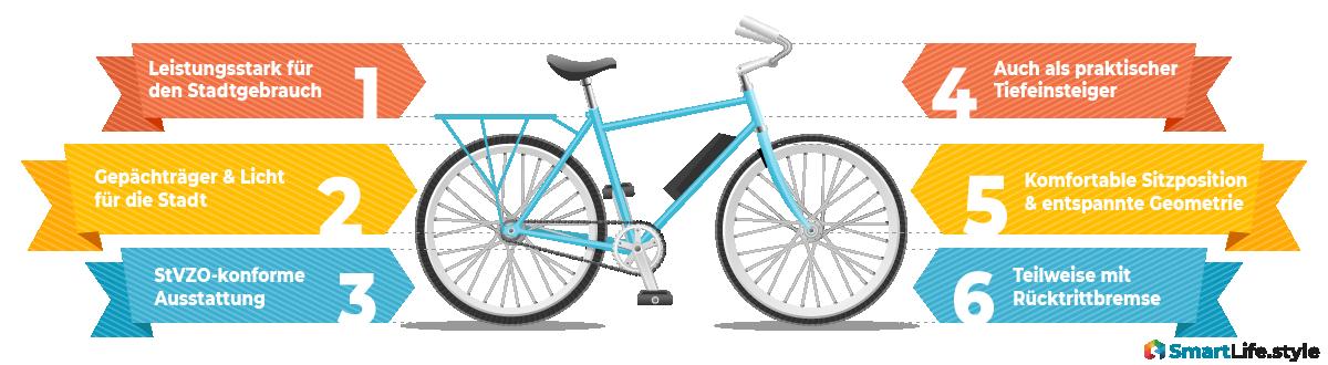 Wichtige Merkmale City E-Bike