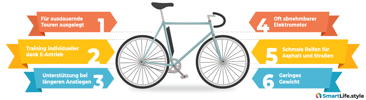 Wichtige Merkmale E-Rennrad