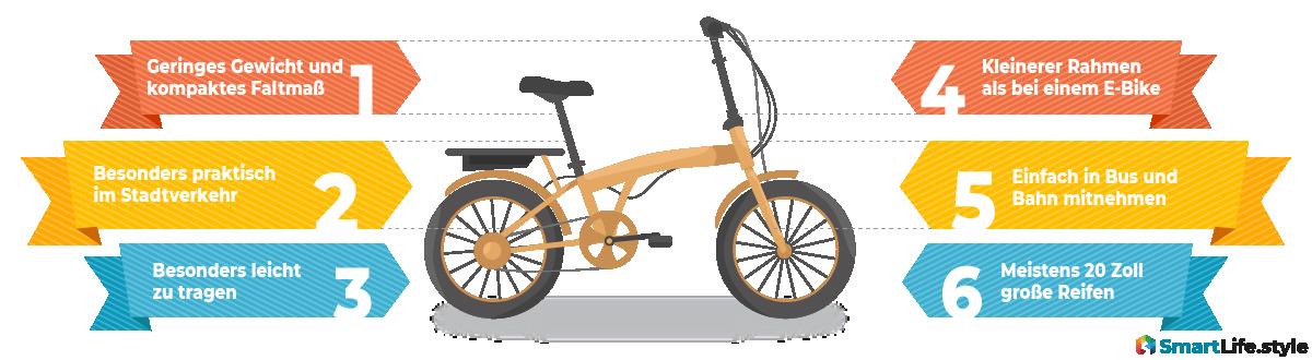 Wichtige Merkmale Kompakt E-Bike