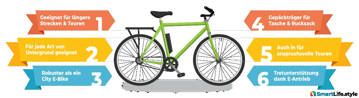 Wichtige Merkmale Trekking E-Bike